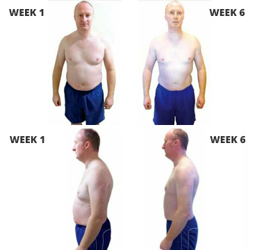 Personal Training Results - Before & After Photo - Alan - Metabolic Fitness Dublin City Centre Gym