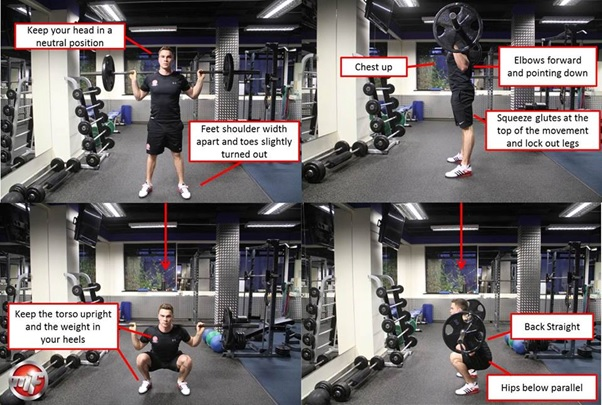 The Barbell Squat Weight Lifting Exercise Tips