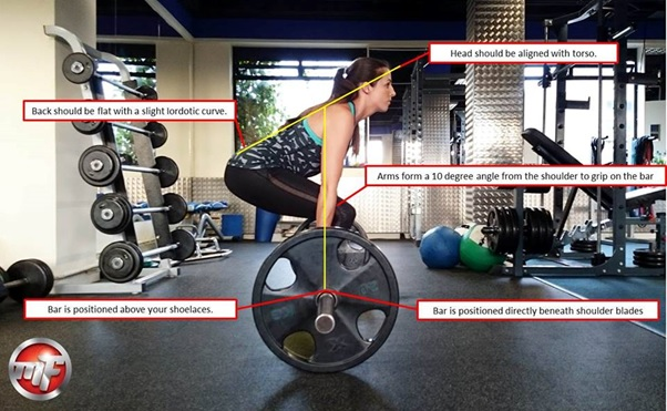 The Deadlift Weight Lifting Exercise Tips